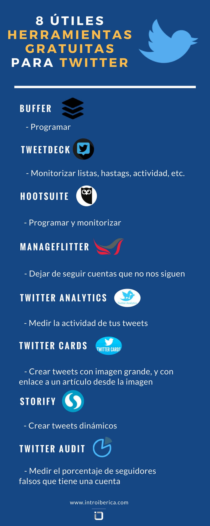 8 útiles herramientas gratuitas para Twitter
